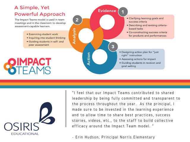 Impact_teams
